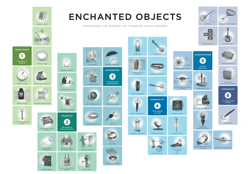 enchanted_objects_poster_0